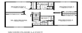 W1052 Hunter Lane,River Valley Estates,Ixonia,Wisconsin,United States 53036,4 Bedrooms Bedrooms,2.5 BathroomsBathrooms,Home,Hunter Lane,1155